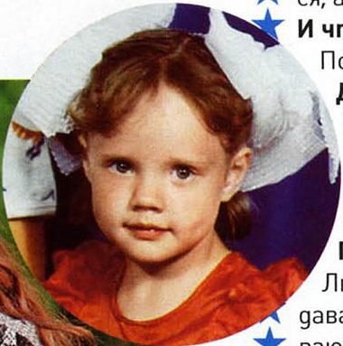 Биография Максим
